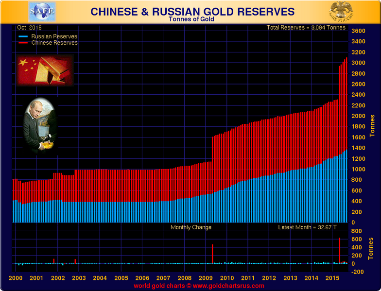When China Confiscates Gold- Get Silver like JPM | News and