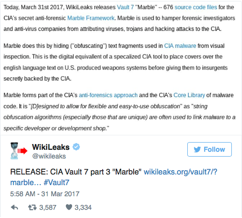 WikiLeaks: Proof CIA Disguises Their Hacks | News and views